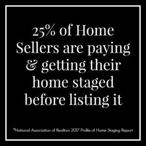 25% of home sellers are paying and getting their home staged before listing it.